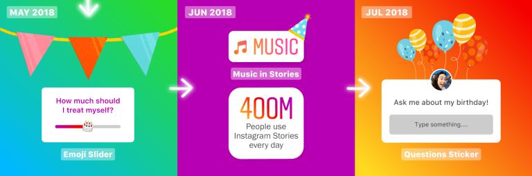 Instagram Hikayeler 2 yaşında!